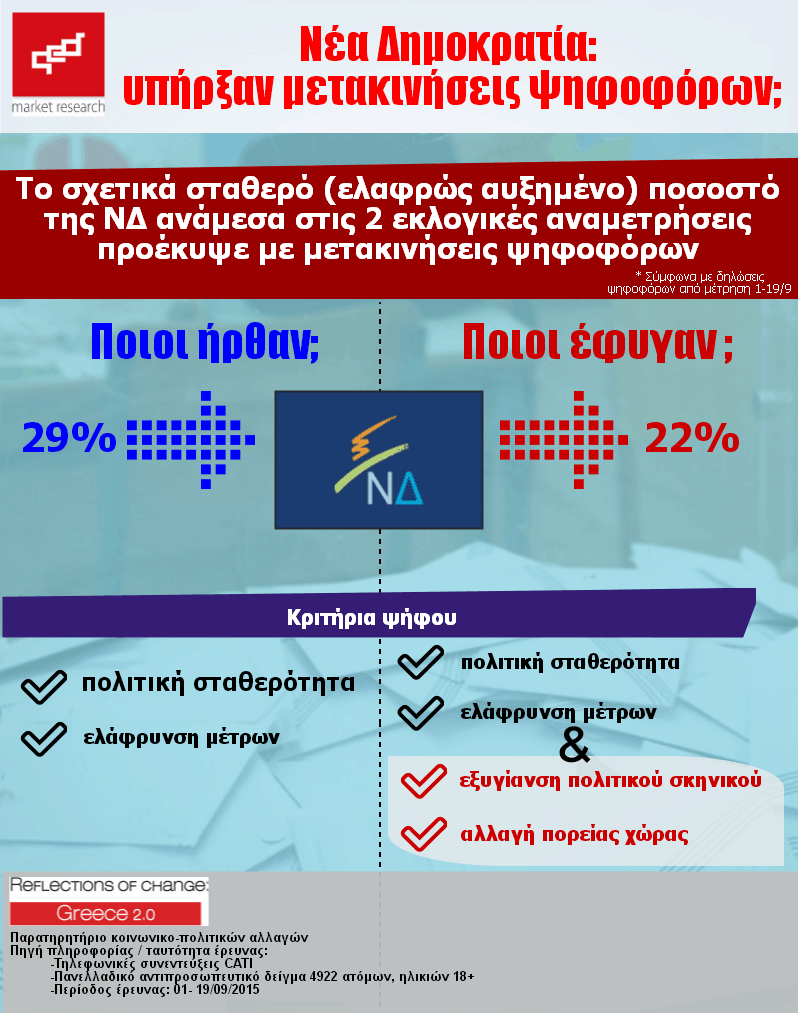 2015_09_30_Infographic_Bulletins