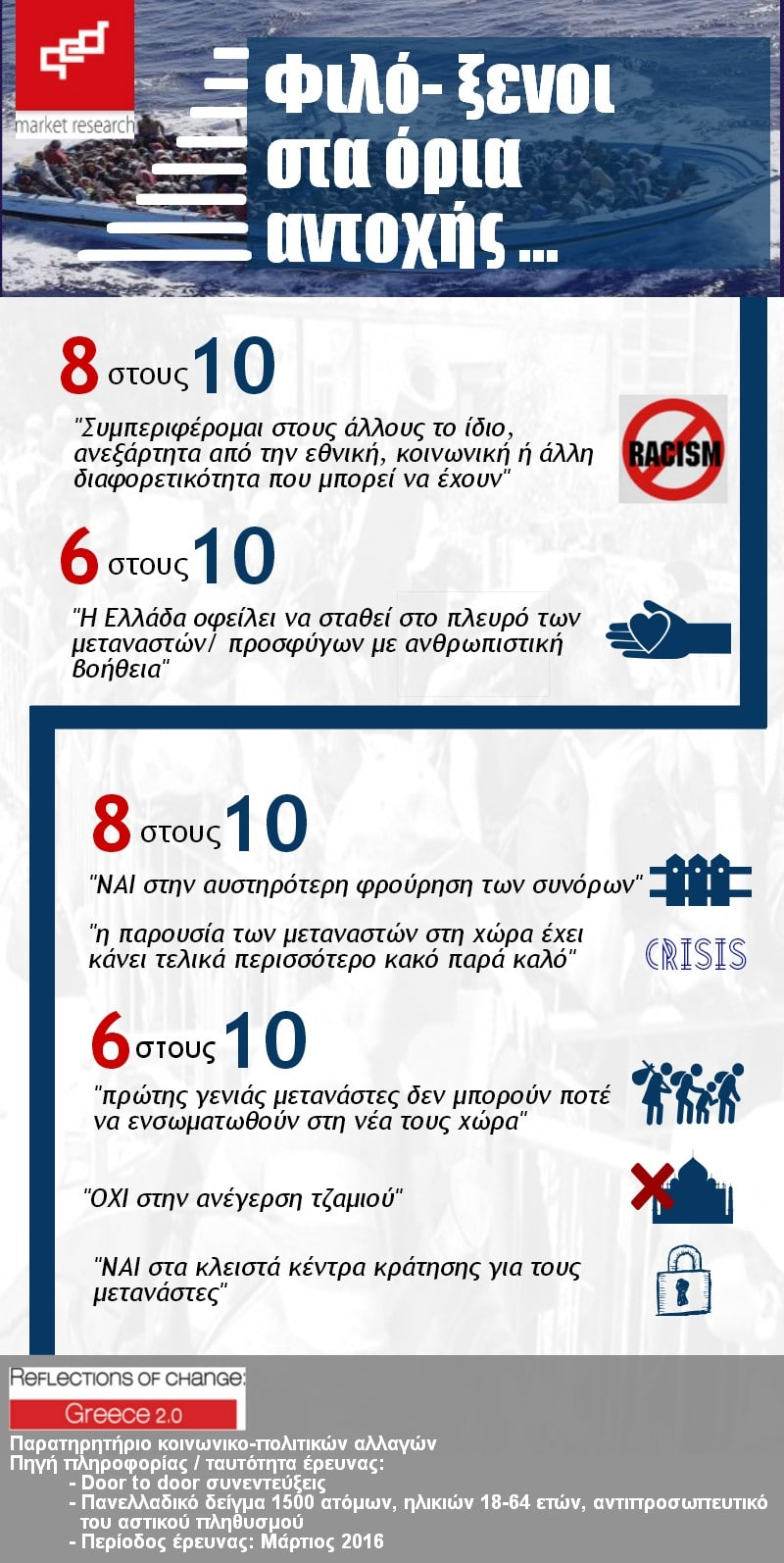 2016 04 20 Infographic Bulletin Greece 2.0_