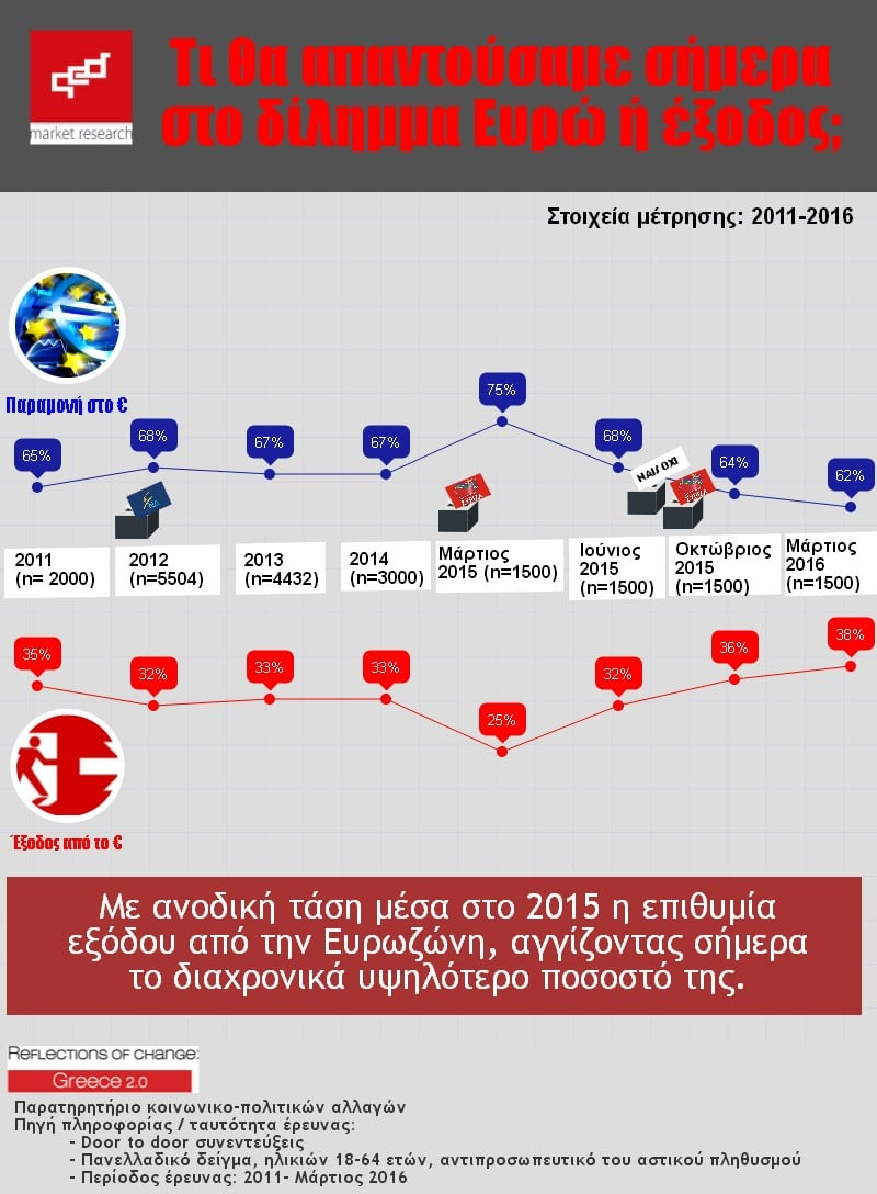 2016 04 26 Infographic Bulletins Greece 2.0