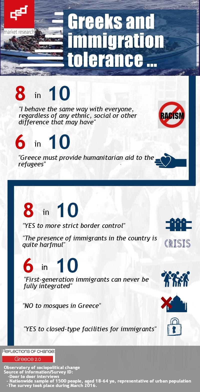 2016-04-20-qed-infographic-greece-2-0-english