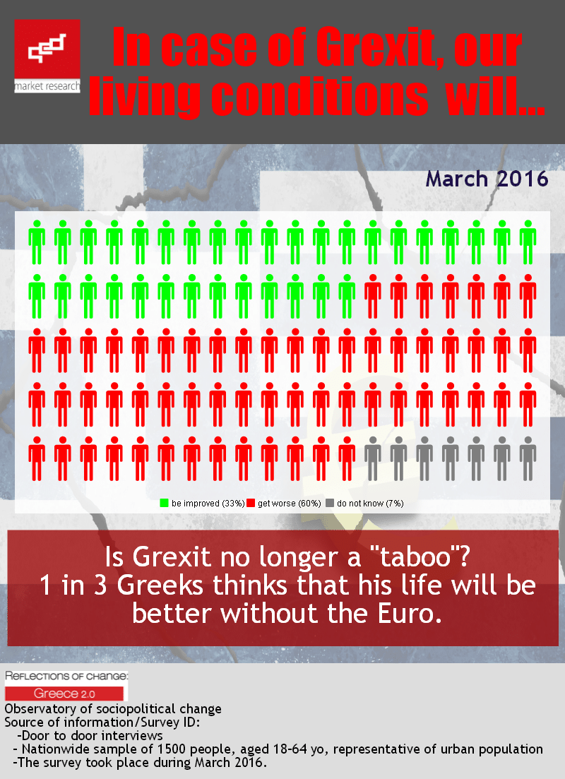 2016-04-27-infographic-bulletins-greece-2-0-english