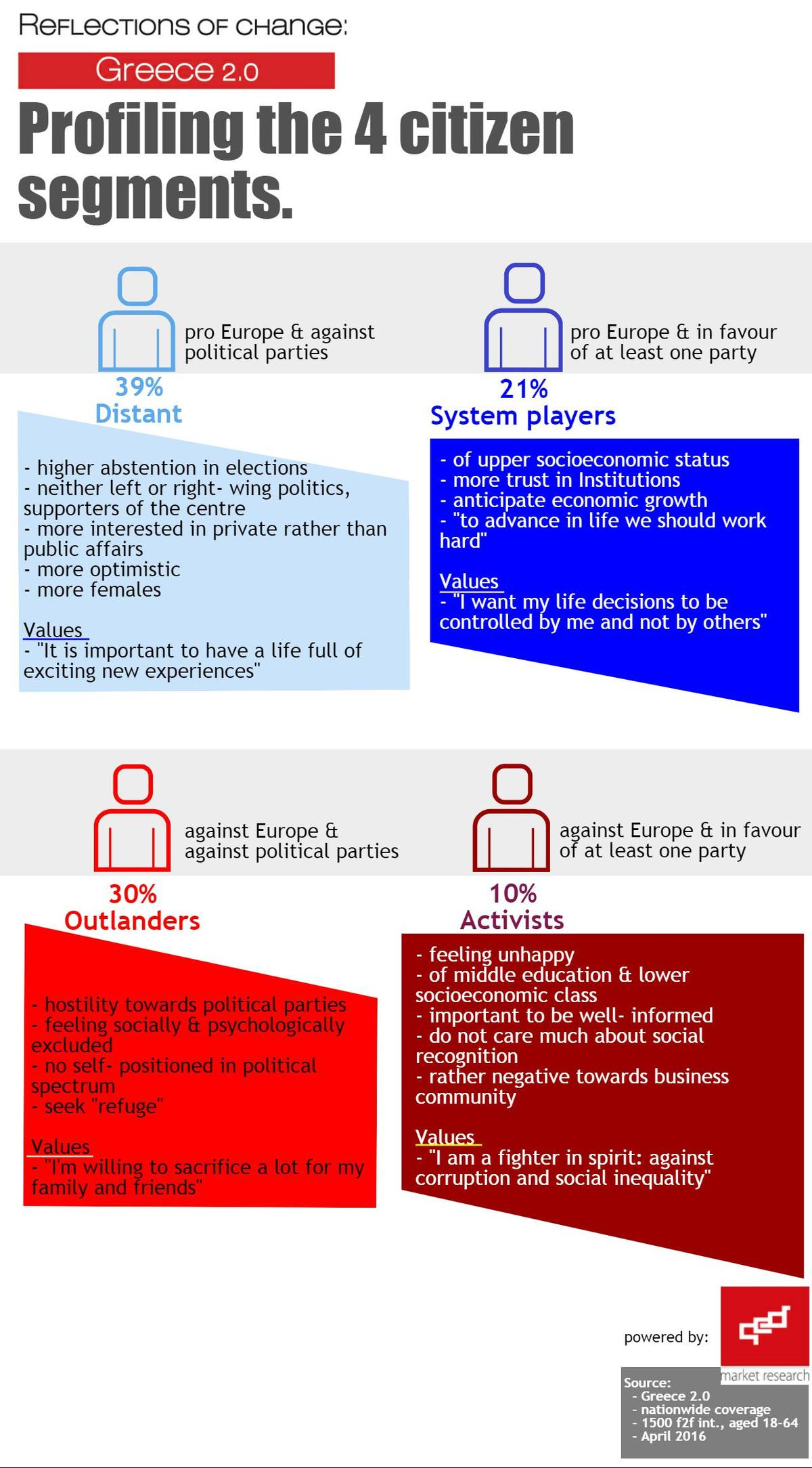 6_infographic-bulletins-greece-2-0-copy
