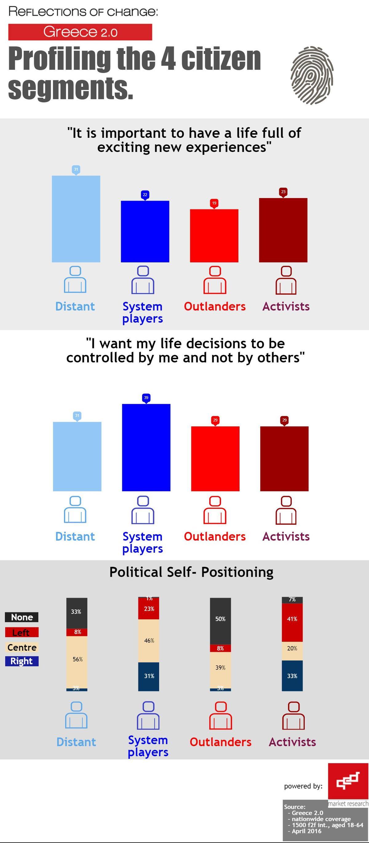 6b-infographic-bulletins-greece-2-0-copy
