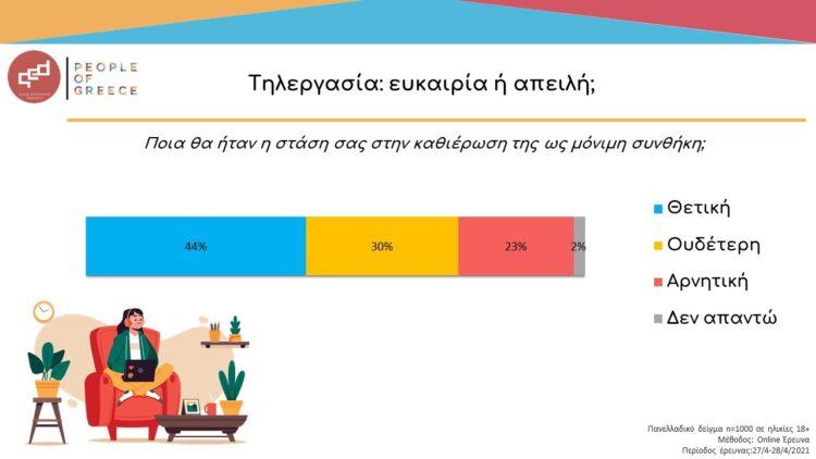2021 05 18 Infographic Εργασιακά (1)
