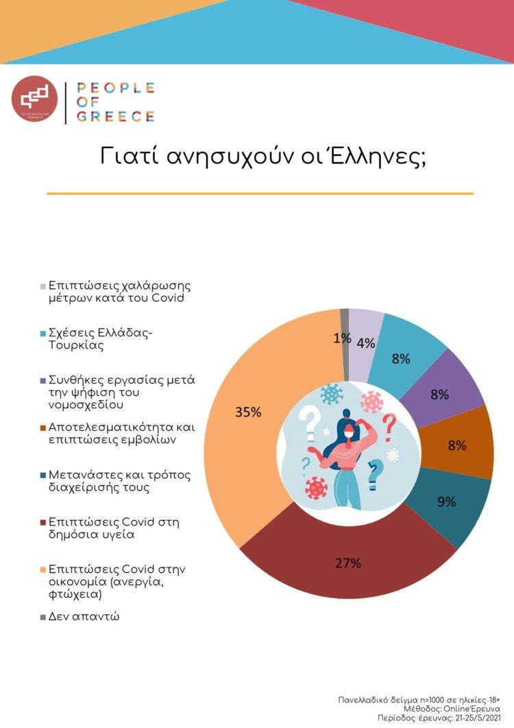 021 06 09 Infographic (1)